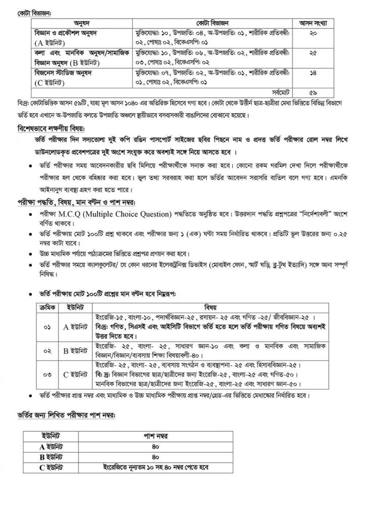 Comilla University Admission Circular Page 5