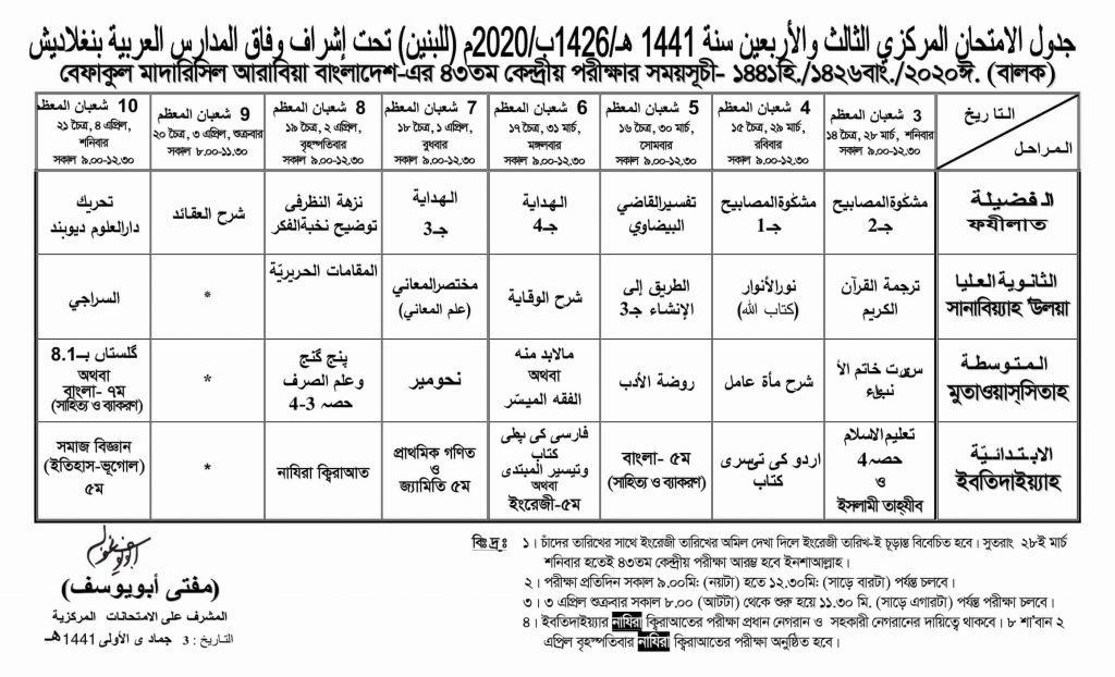 Befaq Exam routine