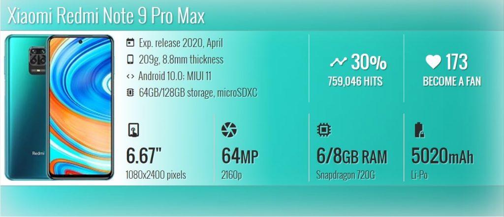 Xiaomi Note 9 Pro Max Price in BD